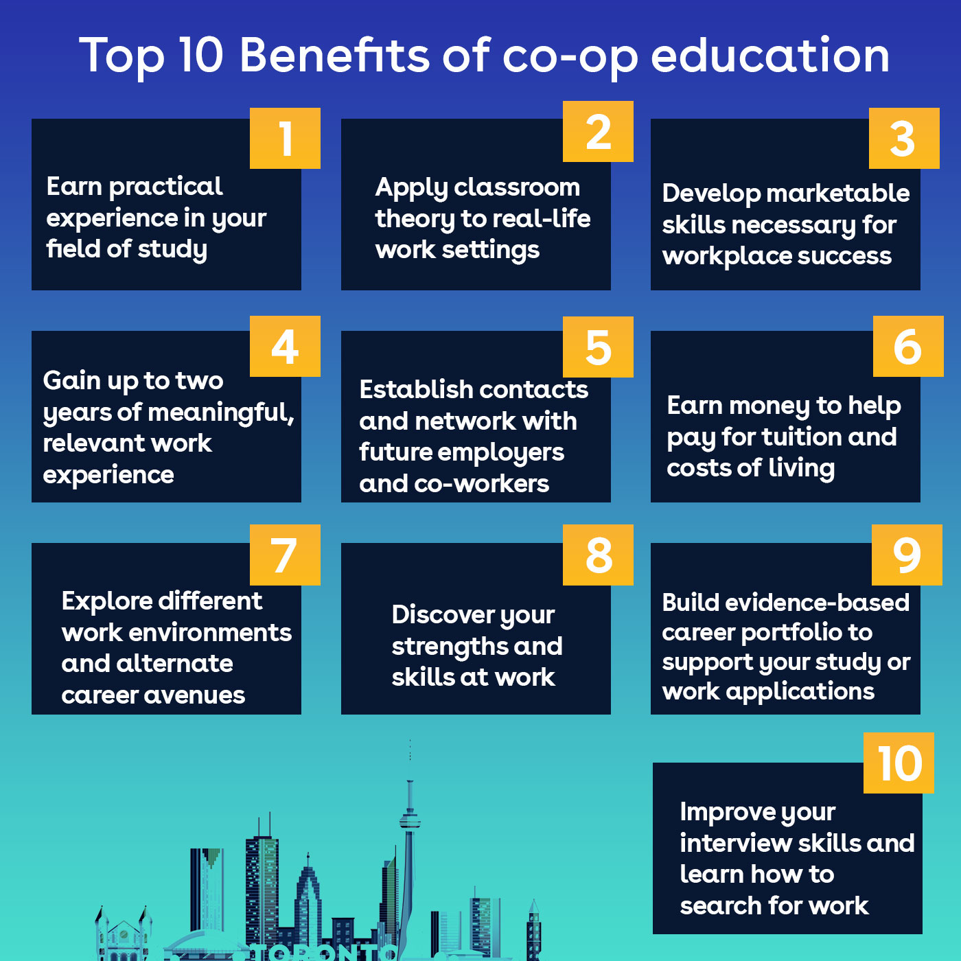 Benefits of co-op education