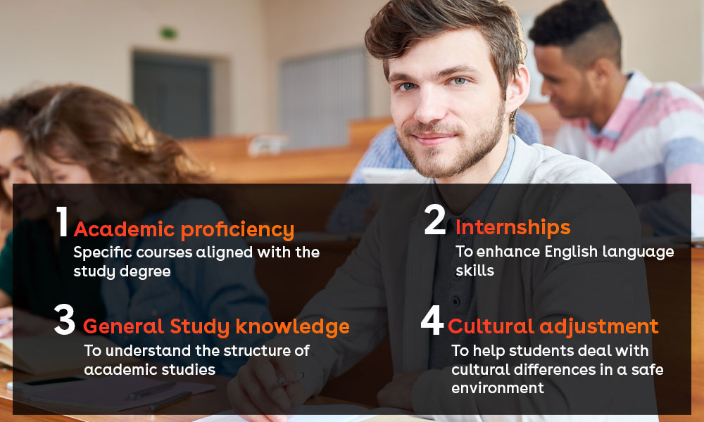 Diploma courses in USA