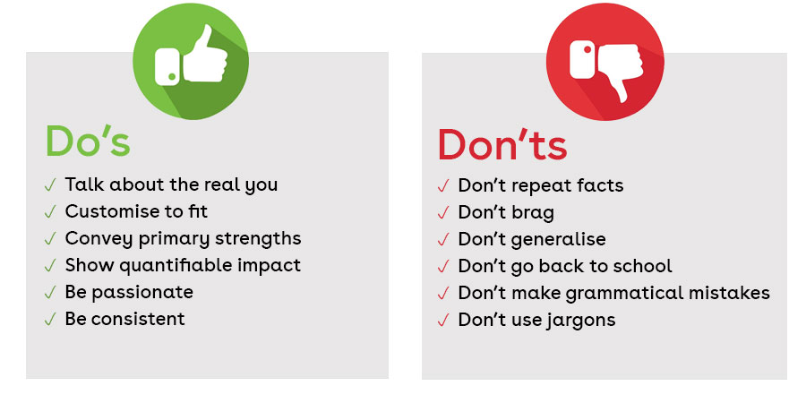 MBA Essay Do's and Don'ts